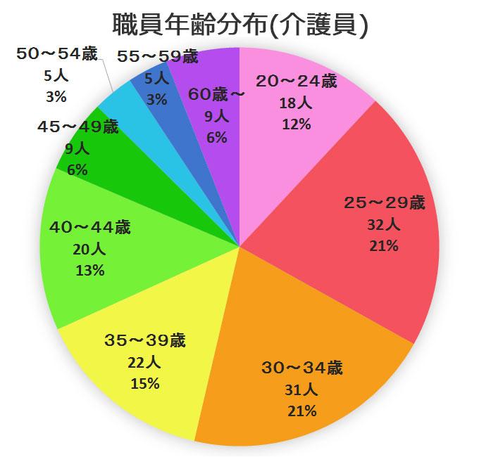 staff_02_up