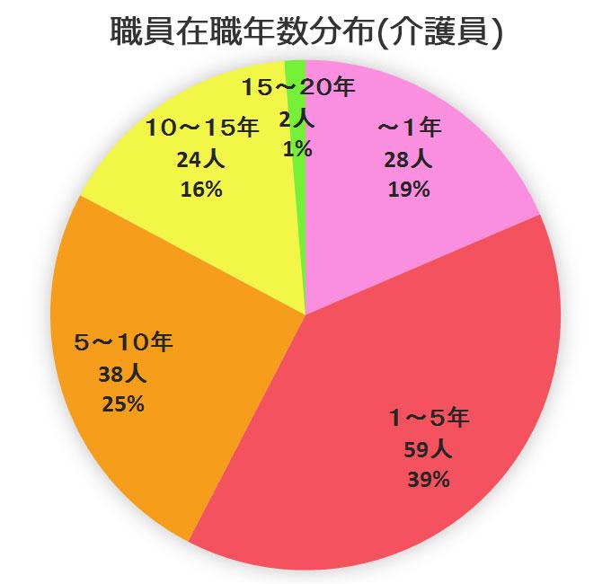 staff_04_up